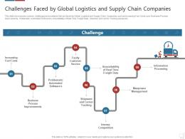 Challenges Faced By Global Logistics Logistics Technologies Good Value Propositions Company Ppt Tips