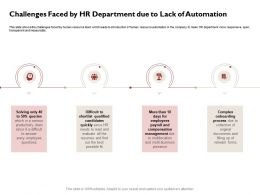 Challenges Faced By HR Department Due To Lack Of Automation Original Ppt Icon Show
