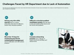 Challenges Faced By HR Department Due To Lack Of Automation Quickly Ppt Powerpoint Pictures Templates