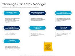 Challenges Faced By Manager Improvement Leaders Vs Managers Ppt Powerpoint Presentation Slides Graphics