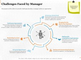 Challenges Faced By Manager Ppt Powerpoint Presentation Professional Graphic