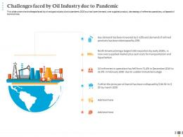 Challenges Faced By Oil Industry Due To Pandemic Cash Costs Ppt Pictures