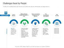 Challenges Faced By People Enterprise Management System EMS Ppt Download