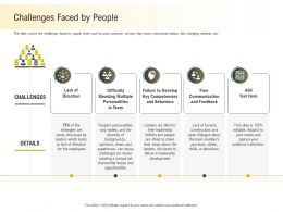 Challenges Faced By People Opinions Ppt Powerpoint Presentation Summary Background Image