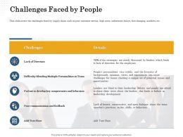 Challenges Faced By People Personalities Ppt Powerpoint Presentation Infographics Clipart Images