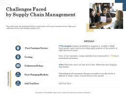 Challenges Faced By Supply Chain Management Economical Ppt Powerpoint Presentation File Deck