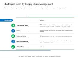 Challenges Faced By Supply Chain Management Enterprise Management System EMS Ppt Icons