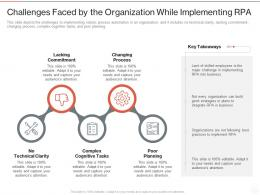 Challenges Faced By The Organization While Implementing RPA Ppt Powerpoint Presentation Professional