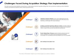 Challenges Faced During Acquisition Strategy Plan Implementation Ppt Template