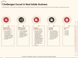 Challenges Faced In Real Estate Business Might Face Ppt Powerpoint Presentation Show Examples