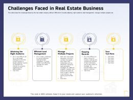 Challenges Faced In Real Estate Business Ppt Powerpoint Presentation Layouts
