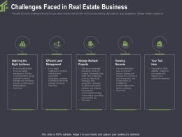 Challenges Faced In Real Estate Business Selling Ppt Powerpoint Master Slide