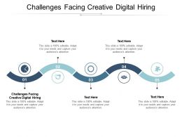 Challenges Facing Creative Digital Hiring Ppt Powerpoint Presentation Show Mockup Cpb