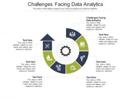 Challenges Facing Data Analytics Ppt Powerpoint Presentation Show Structure Cpb