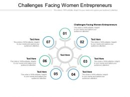 Challenges Facing Women Entrepreneurs Ppt Powerpoint Presentation Icon Gallery Cpb