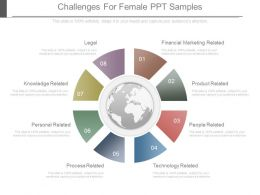 Challenges For Female Ppt Samples