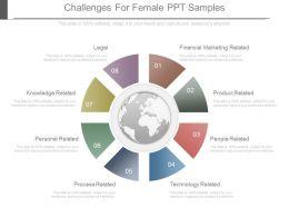 challenges_for_female_ppt_samples_Slide01