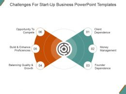 Challenges For Start Up Business Powerpoint Templates