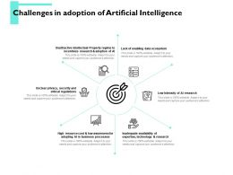 Challenges In Adoption Of Artificial Intelligence Arrow Ppt Powerpoint Presentation Portfolio Themes