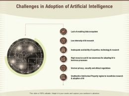 Challenges In Adoption Of Artificial Intelligence Ecosystem Ppt Powerpoint Deck
