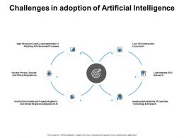 Challenges In Adoption Of Artificial Intelligence Target Ppt Powerpoint Presentation Rules