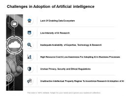 Challenges In Adoption Of Artificial Intelligence Technology Research Ppt Slides