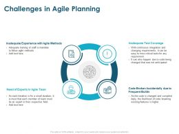 Challenges In Agile Planning Inadequate Experience Ppt Powerpoint Presentation Layouts Brochure