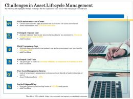 Challenges In Asset Lifecycle Management Comparison Ppt Powerpoint Presentation Outline