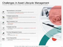 Challenges In Asset Lifecycle Management Exceed Ppt Powerpoint Presentation Model Tips
