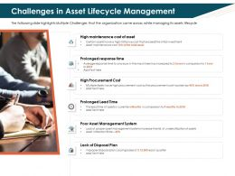 Challenges In Asset Lifecycle Management Quarter Ppt Powerpoint Ideas