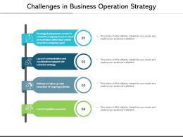 Challenges In Business Operation Strategy