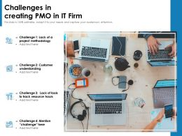 Challenges In Creating PMO In It Firm