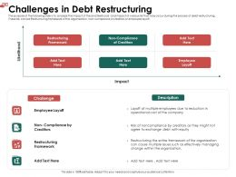 Challenges In Debt Restructuring Cause Ppt Powerpoint Presentation Infographic
