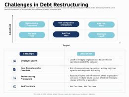 Challenges In Debt Restructuring Ppt Powerpoint Presentation Icon Shapes