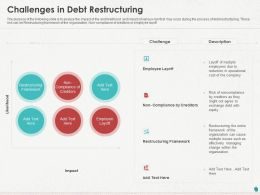 Challenges In Debt Restructuring Ppt Powerpoint Presentation Show Influencers