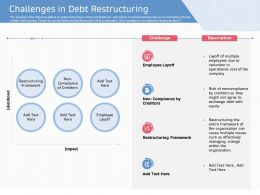 Challenges In Debt Restructuring Ppt Powerpoint Presentation Visual Aids Icon