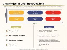 Challenges In Debt Restructuring Restructuring Framework Ppt Graphics