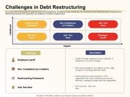 Challenges In Debt Restructuring Restructuring Framework Ppt Graphics