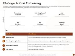 Challenges In Debt Restructuring Restructuring Framework Ppt Layouts
