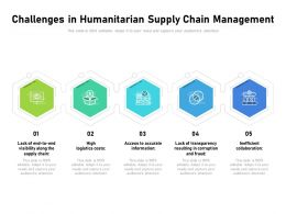 Challenges In Humanitarian Supply Chain Management