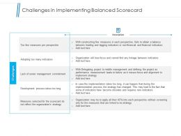 Challenges In Implementing Balanced Scorecard Powerpoint Presentation Slides