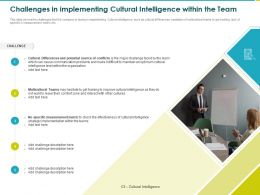 Challenges In Implementing Cultural Intelligence Within The Team Hesitate Ppt Powerpoint Presentation File Files
