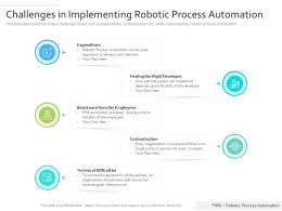 Challenges In Implementing Robotic Process Automation