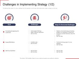 Challenges In Implementing Strategy Goal Ppt Professional Outline