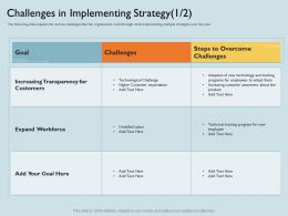 Challenges In Implementing Strategy In Higher Ppt Powerpoint Presentation Outline Infographics