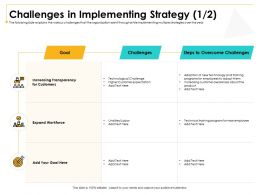 Challenges In Implementing Strategy M2997 Ppt Powerpoint Presentation Portfolio Format