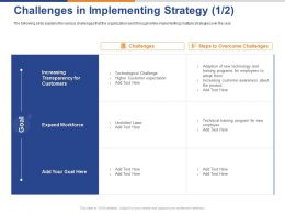 Challenges In Implementing Strategy Ppt Powerpoint Presentation Layouts Layout