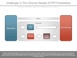 Challenges In The Channel Sample Of Ppt Presentation