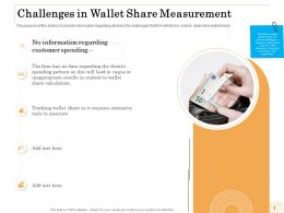 Challenges In Wallet Share Measurement Ppt Powerpoint Graphic Tips