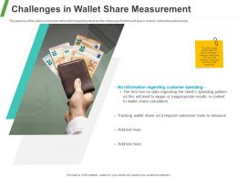 Challenges In Wallet Share Measurement Ppt Powerpoint Presentation Inspiration Files